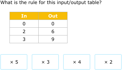 11 plus: key stage 2 maths: function machines, what is a function.