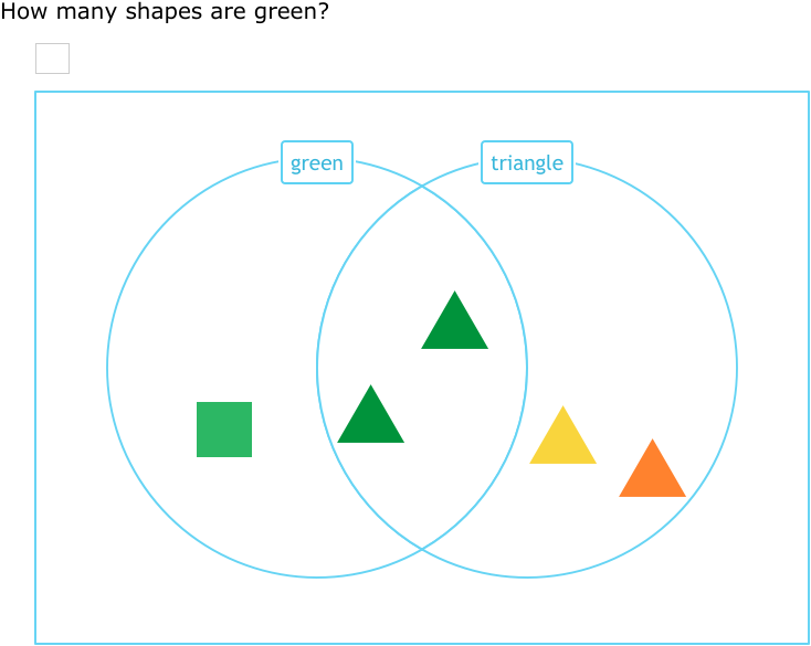 Ixl Sort Shapes Into A Venn Diagram 1st Grade Math