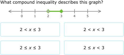Ixl Solve Compound Inequalities Algebra 1 Practice