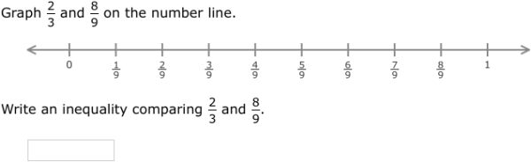 IXL Graph and compare fractions on number lines 5th grade math – Ordering Fractions on a Number Line Worksheet