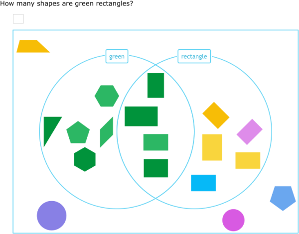 Ixl count shapes in a venn diagram 3rd grade math practice ccuart Choice Image