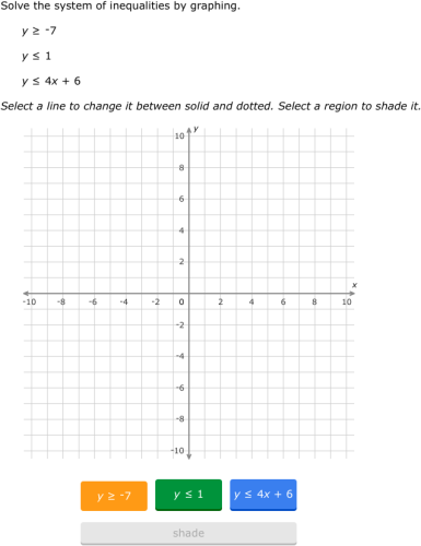 moreover systems of linear inequalities worksheet Project of linear as well IXL   Solve systems of linear inequalities by graphing  Alge 1 additionally Graphing Systems Of Inequalities Worksheet Alge 2 12 Super 42 likewise  likewise Intro to Alge Worksheets Systems Linear Inequalities Worksheet also  additionally IXL   Solve systems of linear inequalities by graphing  Alge 1 together with Graphing Stories Worksheet 17 Graphing Systems Linear Inequalities together with Systems of equations   Alge I   Math   Khan Academy moreover  furthermore Solving Inequalities Worksheet Middle Fresh Graphing Systems likewise Worksheet For Graphing System Of Equations Rcn  177739765099 additionally Alge 2 Review Of Linear Equations   Elmifermetures as well Graphing Systems Of Inequalities Worksheet New Graphing Inequalities together with Systems Of Linear Inequalities Worksheets The best worksheets image. on system of linear inequalities worksheet