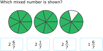 Unit 10 Section 4 : Mixed Numbers and Improper Fractions
