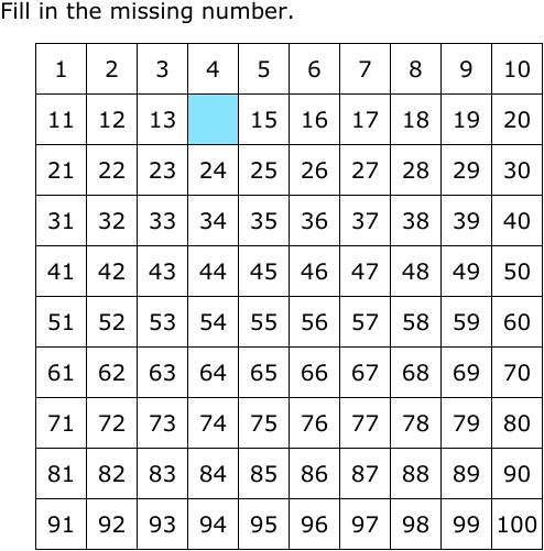 Ixl hundred chart 1st grade math
