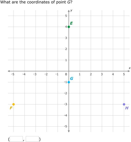 Ixl Characteristics Of Quadratic Functions Algebra 1 Practice