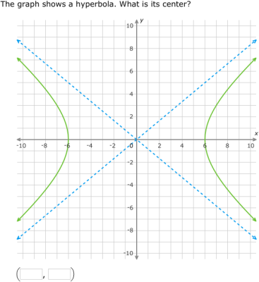 Ixl Write Equations Of Hyperbolas In Standard Form From Graphs