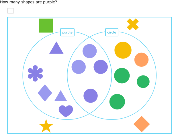 Count Shapes In A Venn Diagram Interactive From Ixl Limited Free