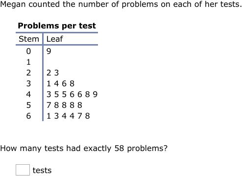 Ixl Stem And Leaf Plots 5th Grade Math