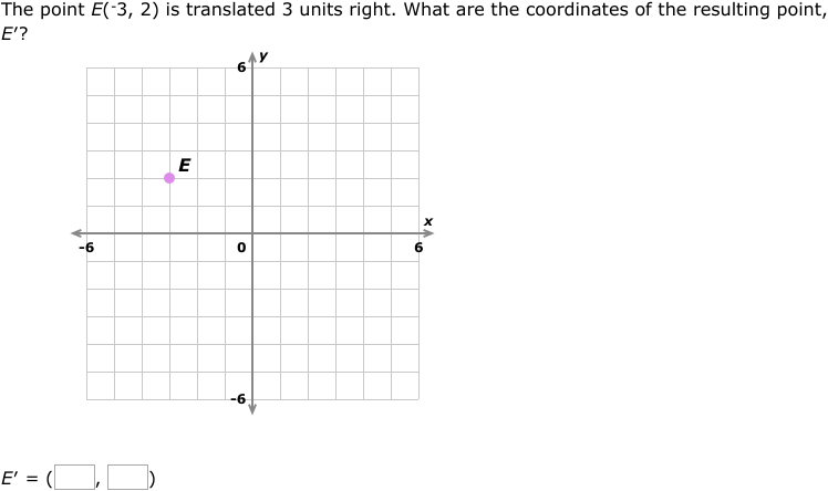 Ixl Transformations Of Linear Functions Algebra 1 Practice