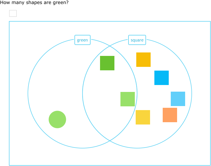 Ixl Use Venn Diagrams To Solve Problems 7th Grade Math