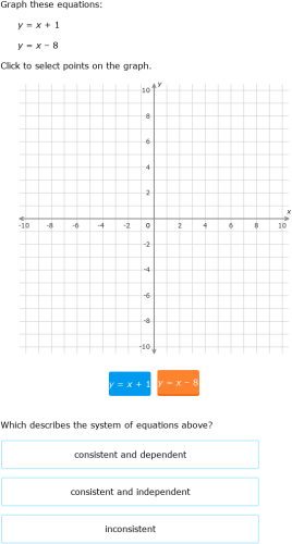 IXL - Classify a system of equations by graphing (Algebra 1 ...