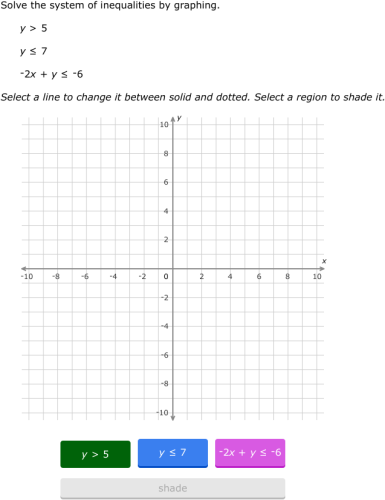 LI 13  Graphing Systems of Linear Inequalities   MathOps also  additionally KateHo » Solving Systems Of Inequalities With Two Variables graphing together with Graphing Systems Of Inequalities Worksheet   Q O U N in addition IXL   Solve systems of linear inequalities by graphing  Alge 2 moreover  additionally  as well  also Solving Systems of Inequalities with Two Variables furthermore Systems of Linear Inequalities   SAS together with Graphing Systems of Inequalities Practice Problems also Solving Systems of Inequalities with Two Variables besides Graphing Systems Of Inequalities Worksheet solving Systems Of additionally Graph inequalities with Step by Step Math Problem Solver in addition  further 7 6 systems of inequalities worksheet. on solving systems of inequalities worksheet