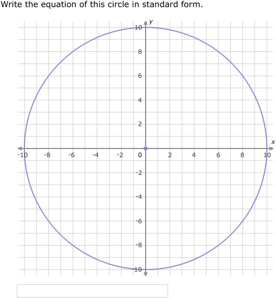Ixl Graph Circles Algebra 2 Practice