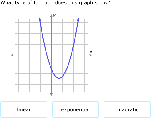 Ixl Identify Linear Quadratic And Exponential