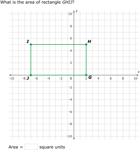 Ixl Area And Perimeter In The Coordinate Plane I Geometry Practice