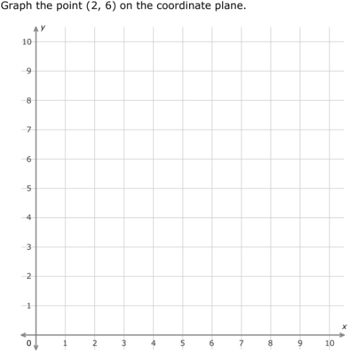 IXL - Graph points on a coordinate plane (4th grade math practice)