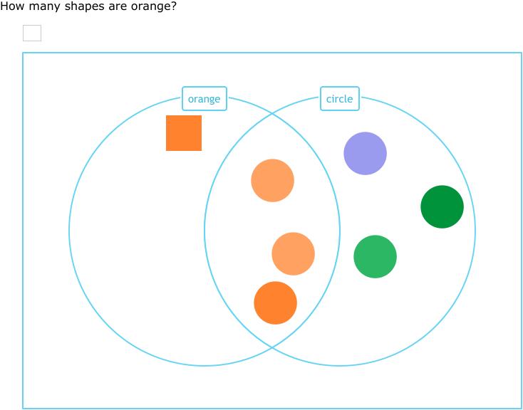 Ixl Venn Diagrams With Three Circles 2nd Grade Math