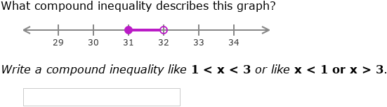 Write a compound inequality professional profile on a resume