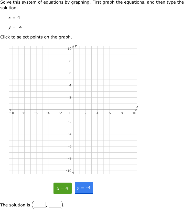 solve graphing problems