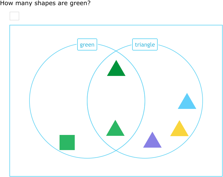 Ixl sort shapes into a venn diagram kindergarten math shapes in a venn diagram p8 ccuart Choice Image