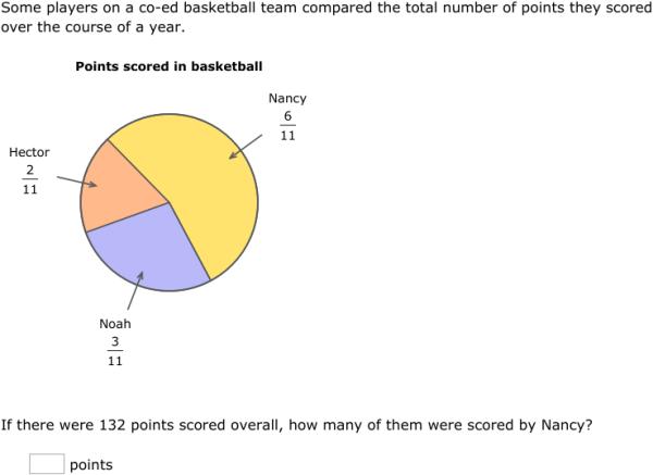 6th grade math circle graph worksheets