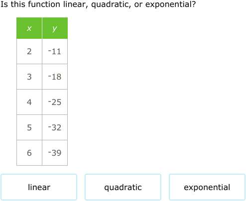 IXL - Identify linear, quadratic, and exponential functions from