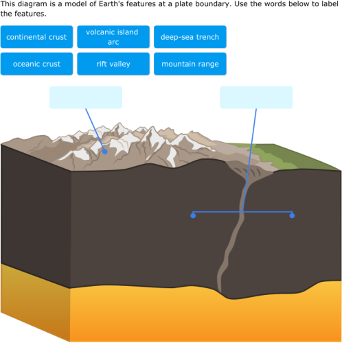 Ixl label earth features at tectonic plate boundaries 7th grade ixl label earth features at tectonic plate boundaries 7th grade science practice ccuart Gallery