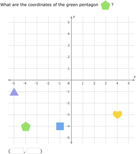 IXL - Objects on a coordinate plane - all four quadrants (5th grade ...