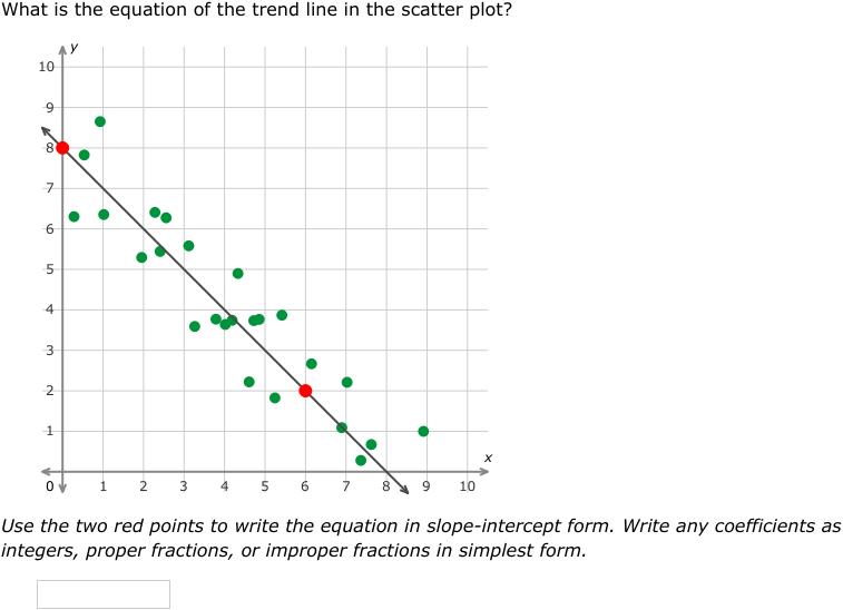 Ixl Scatter Plots Line Of Best Fit Algebra 1 Practice
