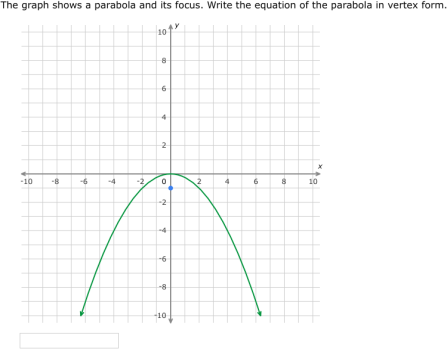 Ixl Convert Equations Of Parabolas From General To Vertex Form