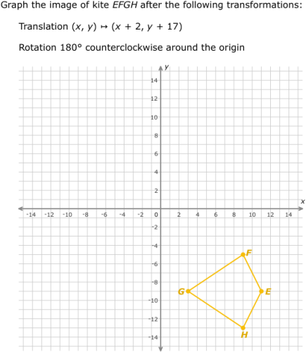Ixl Compositions Of Congruence Transformations Graph The Image Geometry Practice