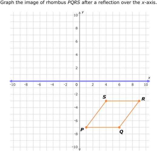 Ixl Reflections Graph The Image 6th Grade Math