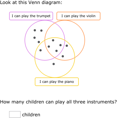 Ixl Venn Diagrams With Three Circles 2nd Grade Math