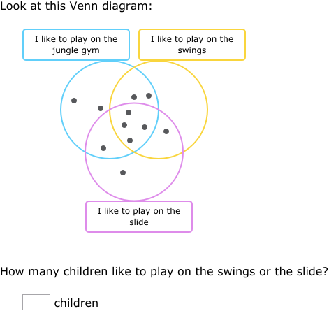 Ixl Venn Diagrams With Three Circles 3rd Grade Math