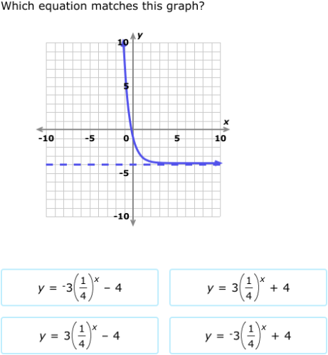 Match Exponential Functions And Graphs (Algebra 1