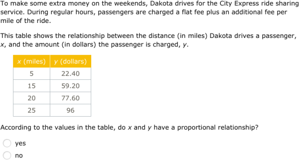 Ixl Find The Constant Of Proportionality From A Table 7th Grade