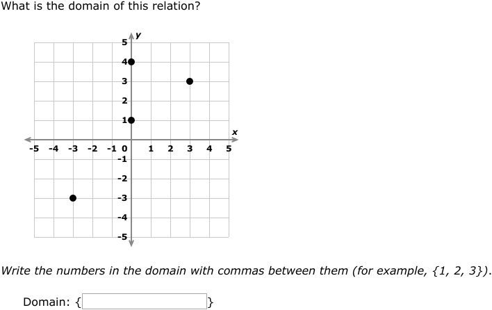 IXL - Domain and range of relations (Algebra 1 practice)