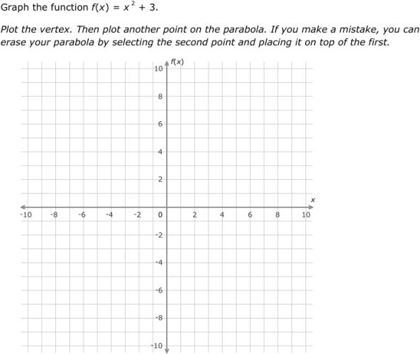 Ixl Graph A Quadratic Function Algebra 2 Practice