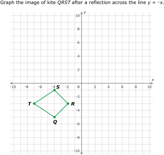 Ixl Reflections Graph The Image Geometry Practice