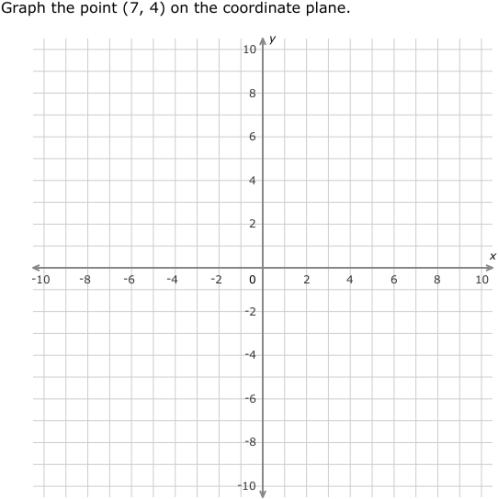 IXL - Coordinate plane review (8th grade math practice)
