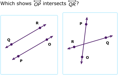 IXL - Slopes of parallel and perpendicular lines (Algebra 1 practice)