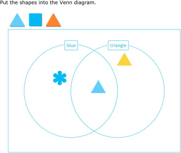 Ixl Sort Shapes Into A Venn Diagram Kindergarten Math Practice