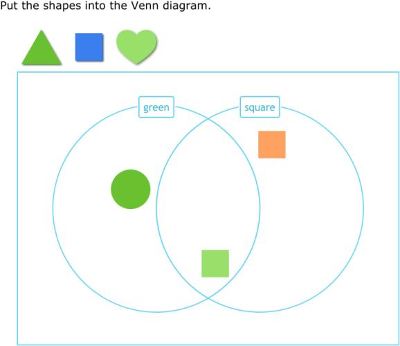 Venn Diagram Shape Sorting: IXL - Sort shapes into a Venn diagram (Kindergarten math practice),Chart