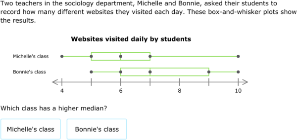 IXL Interpret boxandwhisker plots 6th grade math practice – Box Plot Worksheet