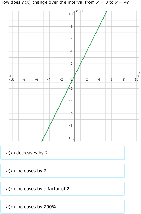 rate of change excel – wiscteachereducation info in addition Rate Of Change Worksheet   Stlfamilylife further Rate Of Change Worksheet   Realtychapalahomes furthermore  moreover Average Rate Of Change Worksheet   Homedressage likewise Average rate of change alge 1 homework as well Average rate of change review  article    Khan Academy as well  moreover Average Rate of Change   MathBitsNotebook A2   CCSS Math as well IXL   Average rate of change  Precalculus practice furthermore  also Rate Of Change Worksheets   Kidz Activities further LTF   Alge 1  Module 3  Calculating Average Rates of Change moreover Average Rate of Change   MathBitsNotebook A2   CCSS Math additionally ap calc worksheet 3d   CALCULUS WORKSHEET 30' Find the Average rate additionally KateHo » Finding Percentage Worksheets rate of change worksheet. on average rate of change worksheet