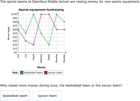 math worksheet : ixl  create double line graphs 6th grade math practice  : Double Line Graph Maker