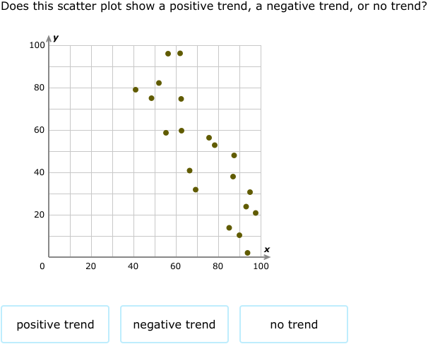 A PowerPoint math presentation on ter Graphs and Lines of Best Fit in addition ter Plot Worksheets     picsbud furthermore Correlation in Statistics  Correlation ysis Explained further Chapter 7 Correlation in addition MAT 312  ing Lines to Scatter Plots Using Least Squares Linear likewise Excel  ter plot worksheets  The ter Chart Plot Worksheets moreover  besides IXL   Interpret a scatter plot  Alge 1 practice besides Scatter plots and linear models  Alge 1  Formulating linear likewise Worksheet for analytical calition curve furthermore Unit 6   Mrs  Walsh's Math 8 Cl at Durham also Unled furthermore IXL   Interpret a scatter plot  Alge 1 practice besides ter Diagram Resources   Tes additionally Equation Of Line Best Fit Worksheet   Tessshebaylo in addition Ex le ter Plot Diagram   Manual e books. on ter plots and correlation worksheet