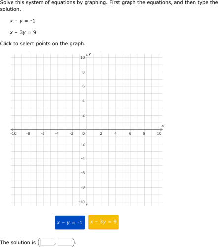 Ixl Solve A System Of Equations By Graphing 8th Grade Math