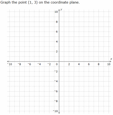 Coordinate Plane Pictures | galleryhip.com - The Hippest ...
