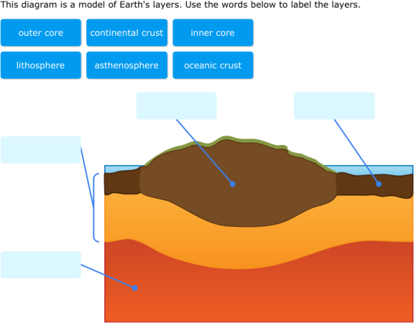 Ixl label earth layers 8th grade science ccuart